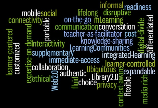 mlearning wordcloud